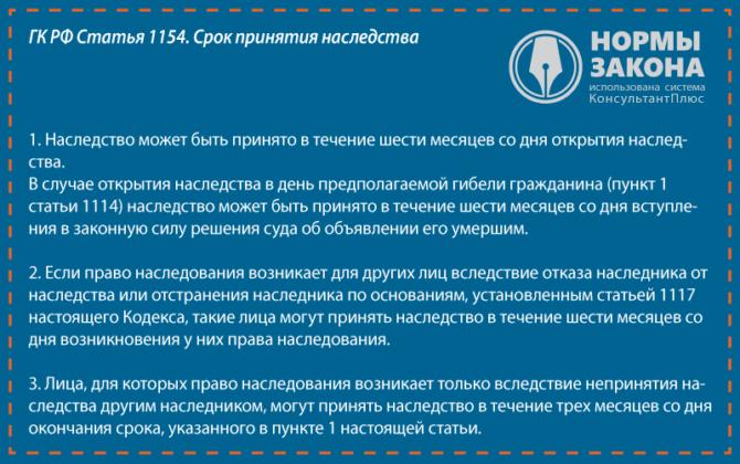 Изображение - Сроки для принятия наследства GK-1154-670x420